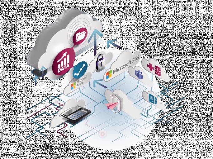 Cloud<br>Services